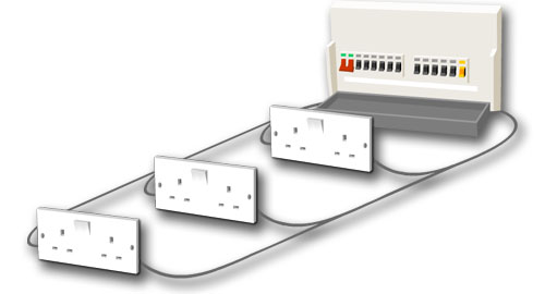 UK Power Networks - Types of circuit